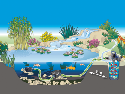 Oase Aquamax Eco Premium 8000 filtrační čerpadlo